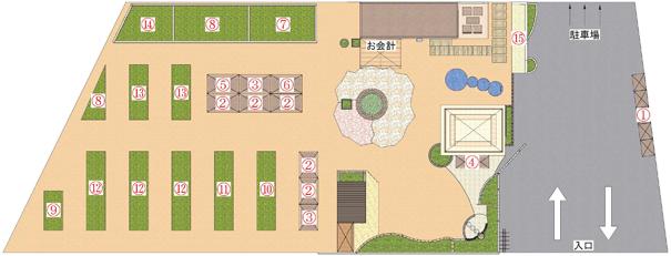 ガーデンマーケット